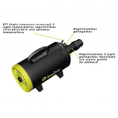 BigBoi BlowR Mini karšto oro džiovintuvas 5