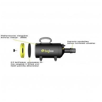 BigBoi BlowR Mini karšto oro džiovintuvas 3